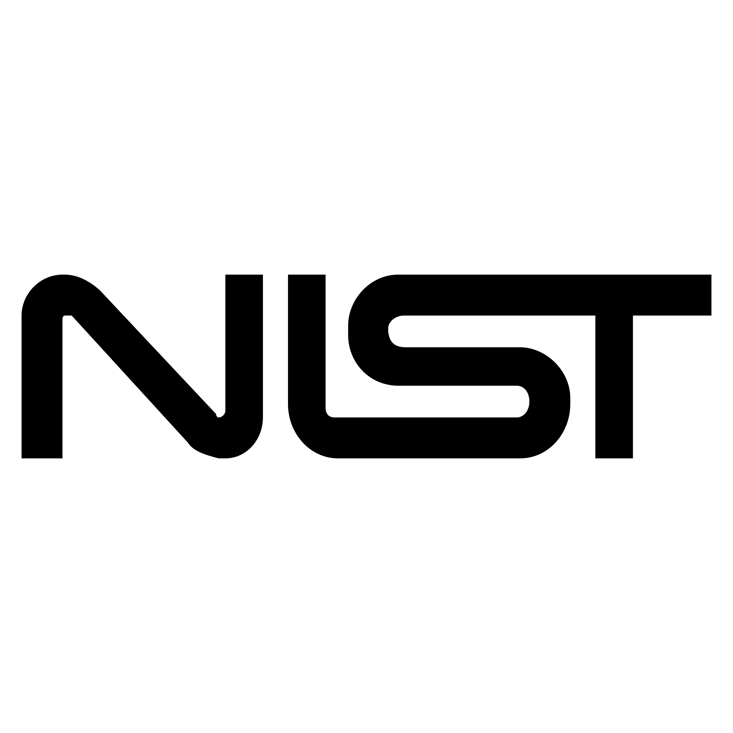 NIST cyber Framework